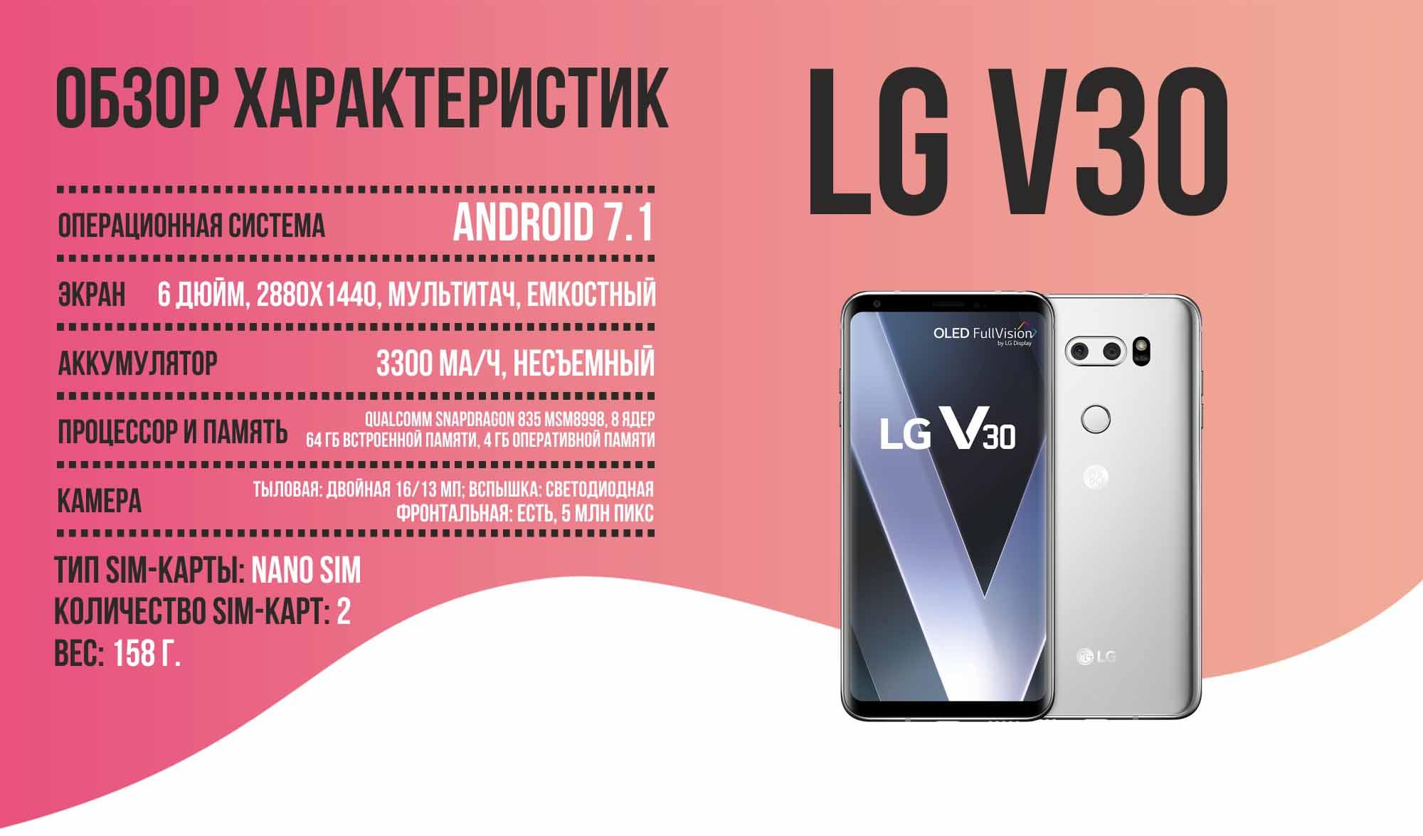 lgv30_обзор